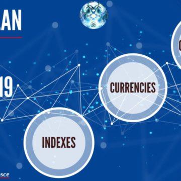 Co zrobi kurs euro i kurs dolara? Jak zachowają się indeksy SP500 i DAX?