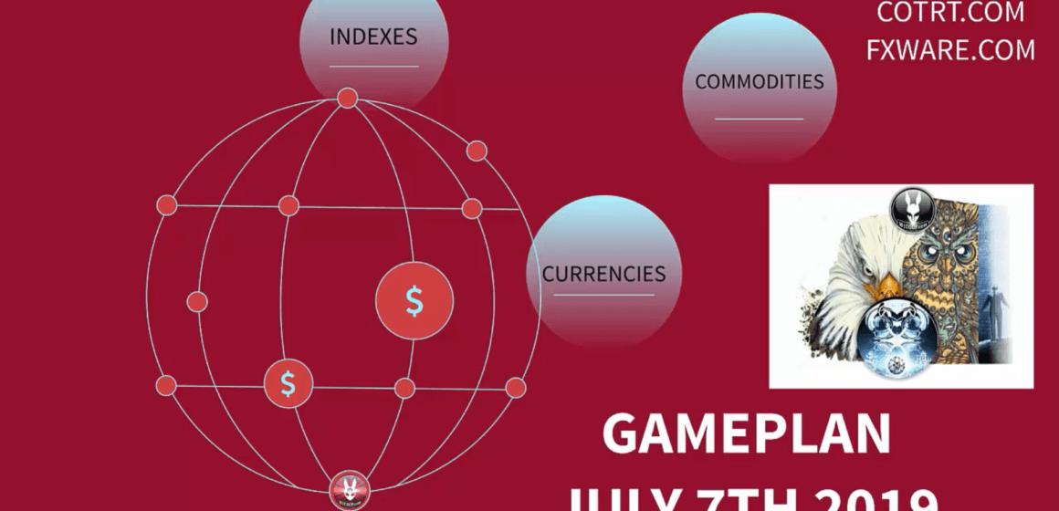 Plan handlowy II drugi tydzień lipca 2019. Indeksy, waluty i surowce