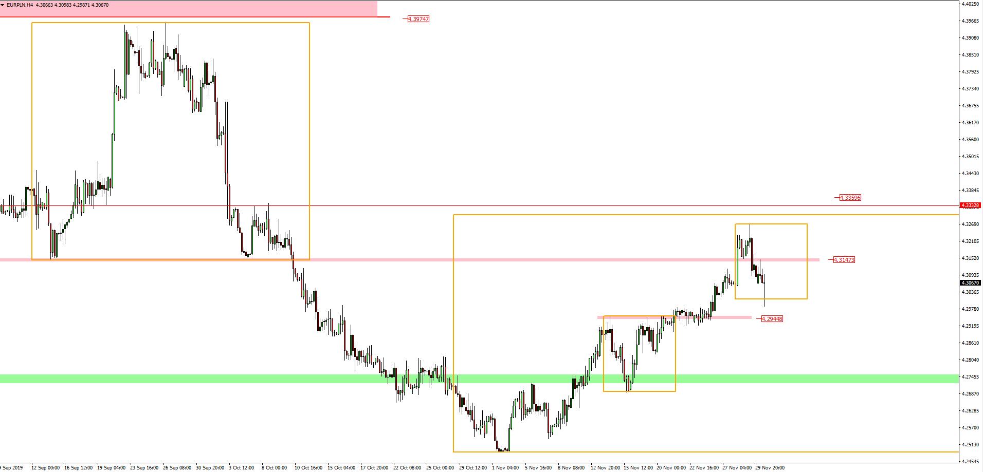 kurs euro do złotówki 2.12